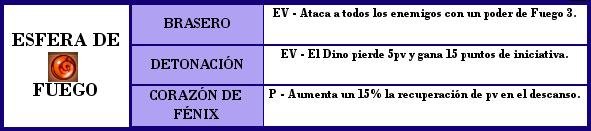 Competencias de Esfera 46353be8_48729